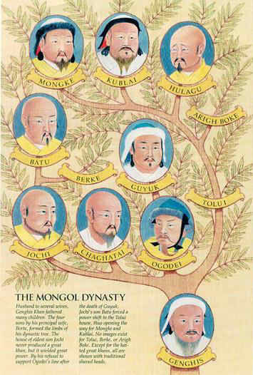 The successors of Chinggis Khan